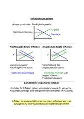 Übersicht Inflationsursachen