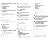 Chromosomenkarte von Erbkrankheiten