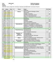 Stoffverteilungsplan Mathe 6G Hessen für das Schuljahr 06/07