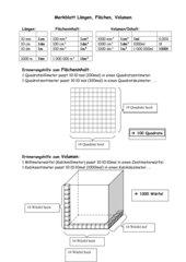 Merkblatt Längen, Flächen, Volumen (HS)
