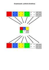 Gruppenpuzzle grafische Darstellung