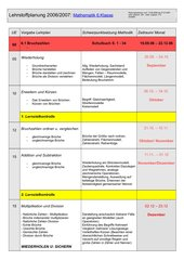 Lehrstoffplanung Mathe  6.Klasse