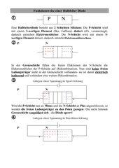 Funktionsweise einer Halbleiterdiode