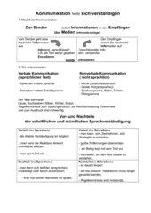 Zusammenfassung Kommunikation