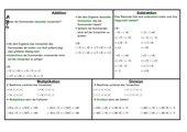 Übersicht Grundrechenarten beim Rechnen mit rationalen Zahlen
