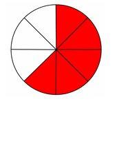 Bruchteile eines Kreises