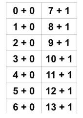 alle Grundaufgaben des Zahlenraums bis 20