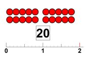 Zahlenplakate 1-20