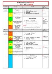 Stoffverteilungsplan 5. Klasse