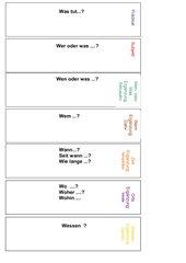 Fächer zum Erkennen der Satzteile