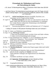 Chronmologie antijüdischer Gesetze