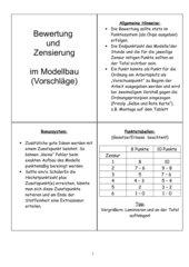 Bewertung und Zensierung Modellbau