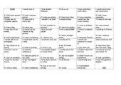 if-sentences (conditional II) domino game