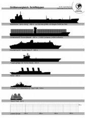 Schiffe und Schulgebäude - Größenvergleich