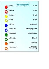 Logico - piccolo: lateinische Begriffe