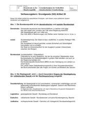Art. 20 GG - Der Verfassungskern