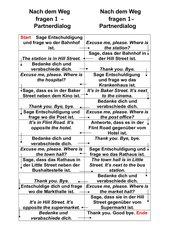Tandemdialog way (Highlight 1)
