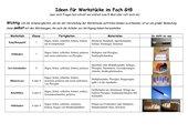 Ideen für Werkstücke in GtB