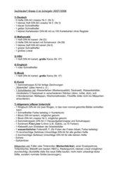 Materialliste 3. Schuljahr Bayern