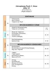 Stoffverteilungsplan PH 6. Schulstufe