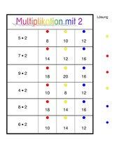 Klammerkarten Multiplikation