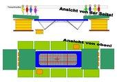 Trampolin Aufbau und Übungen für 10er-Gruppen