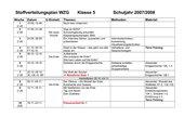 Stoffverteilungsplan WZG HS Kl 5  - BW (Terra WZG)