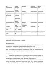 Musterseiten und Grundlinienraster in InDesign