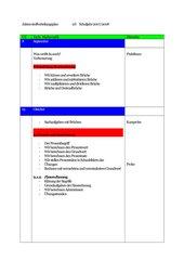 Jahresplan 9. Klasse HS Bayern Regelklasse