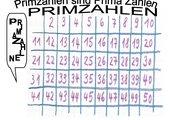 Primzahlen mit dem Zahlenteufel Kl. 6 RS BW