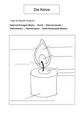 Die Kerze - AB für Sachunterricht