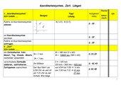 Kompetenzraster zum Thema Koordinatensystem, Zeit und Längen