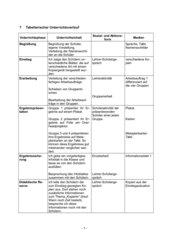 Kopierer im BüWi-Unterricht