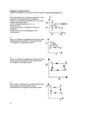 Aufgaben zu thermodynamischen Kreisprozessen