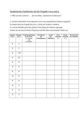 Quadratische Funktionen mit Excel Arbeitsblatt