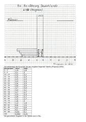 Eine Alterspyramide selber zeichnen