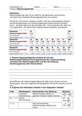 Elektronegativität und Bindungsarten (Arbeitsblatt)
