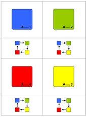 Farbkarten für  Gruppeneinteilung