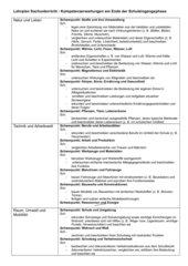 Kompetenzerwartungen Sachunterricht Ende der Schuleingangsphase