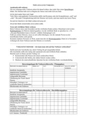 Tipps zum guten Vorlesen / Bewertungsbogen Vorlesewettbewerb
