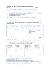 Kurzkontrolle Ammoniaksynthese, Katalysatoren, Säuren