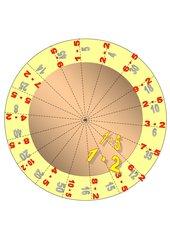 Kreispuzzle 1mal 1