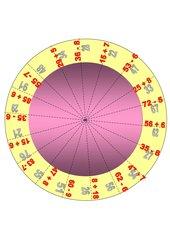 Kreispuzzle Zahlenraum bis 100