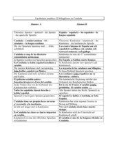 Tandembogen: Bilinguismo en Cataluna