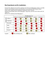 Rästel zum Thema Blutgruppen