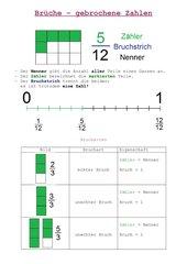 Brüche & gemischte Zahlen