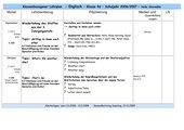 Stoffverteilung - Lehrplan - Englisch Grundschule BY - 4. Klasse - Magic