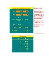 Excel-Rechner zu Punkt-Steigungsform und Schnittpunkt von Geraden