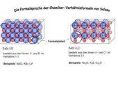 Visualisierung der Formeleinheit von Salzen