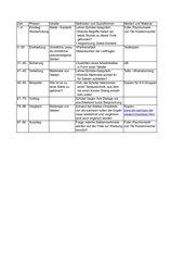 Artikulationsschema für eine Doppelstunde zum Thema Merkmale von Sekten